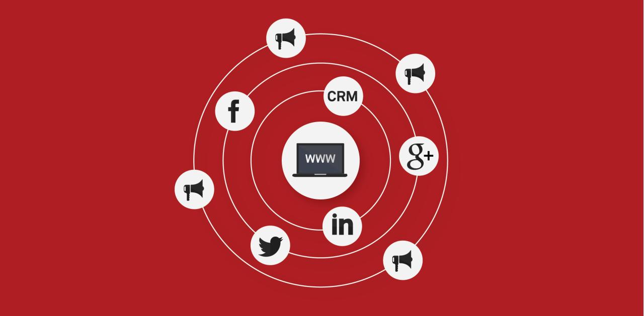 Digital kanalanalyse